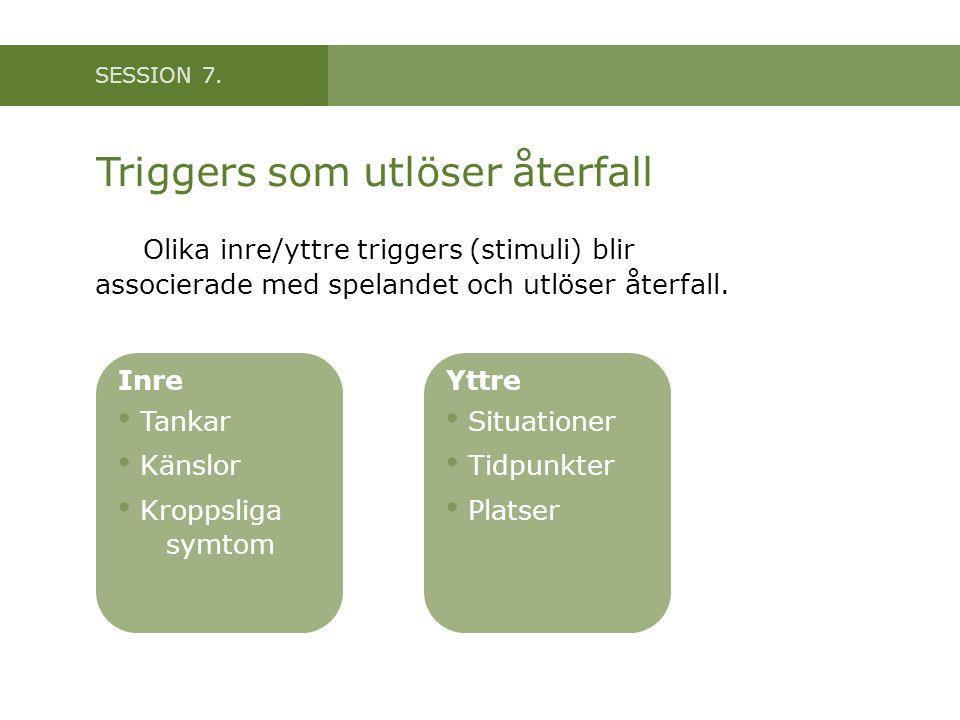 SESSION 7. Triggers som utlöser återfall Olika inre/yttre triggers (stimuli) blir associerade med spelandet och utlöser återfall. Inre Tankar Känslor
