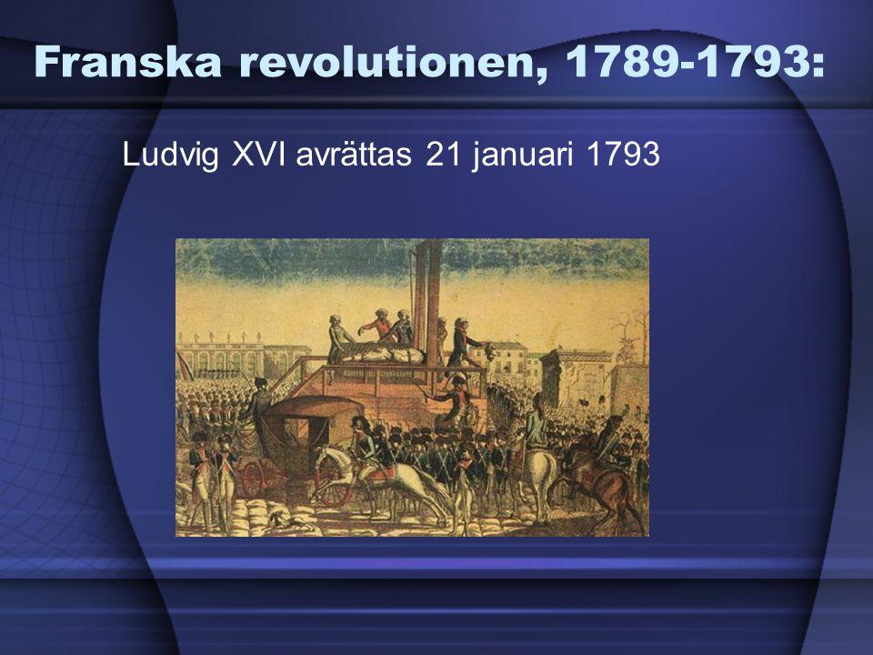 Franska revolutionen, 1789-1793: Ludvig XVI avrättas 21 januari 1793