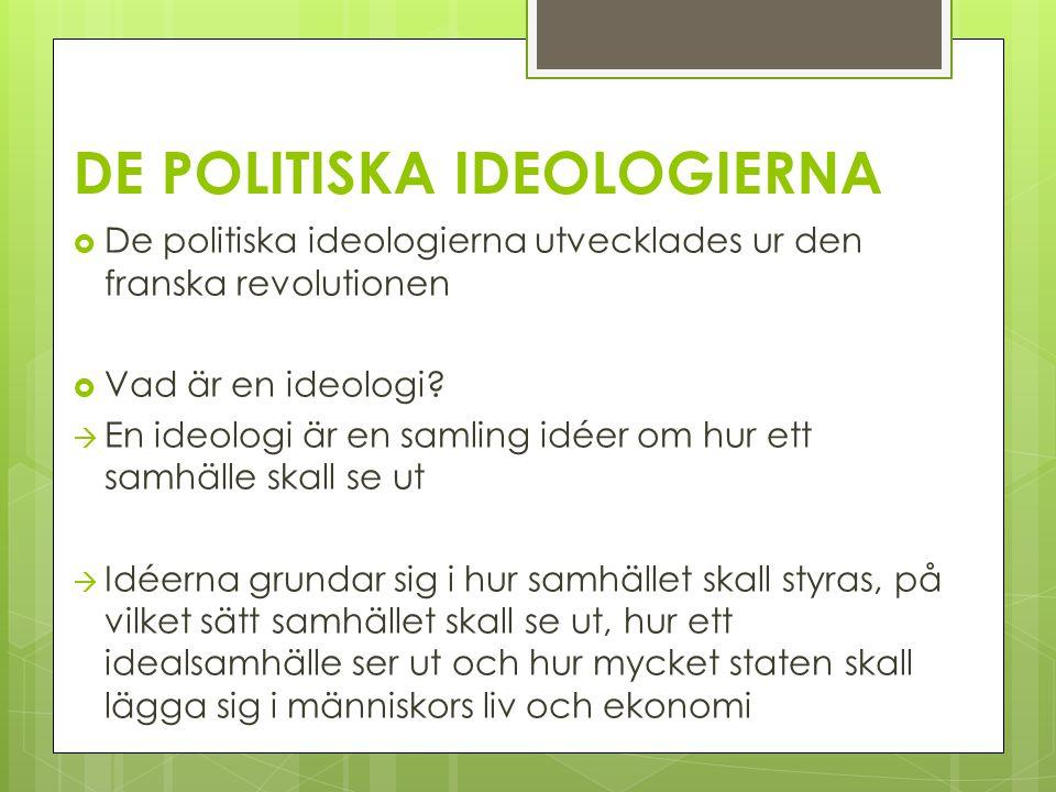 DE POLITISKA IDEOLOGIERNA  De politiska ideologierna utvecklades ur den franska revolutionen  Vad är en ideologi?  En ideologi är en samling idéer