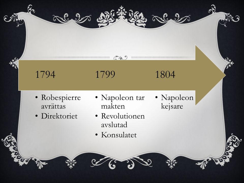 Napoleon kejsare 1804 Napoleon tar makten Revolutionen avslutad Konsulatet 1799 Robespierre avrättas Direktoriet 1794