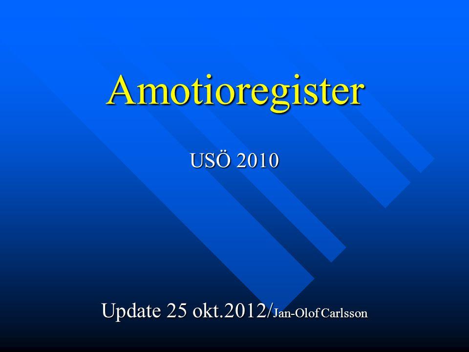 Uppföljning av amotiokirurgi Indelning av Amotio: –Primär regmatogen amotio –Amotio efter annan glaskroppsoperation.