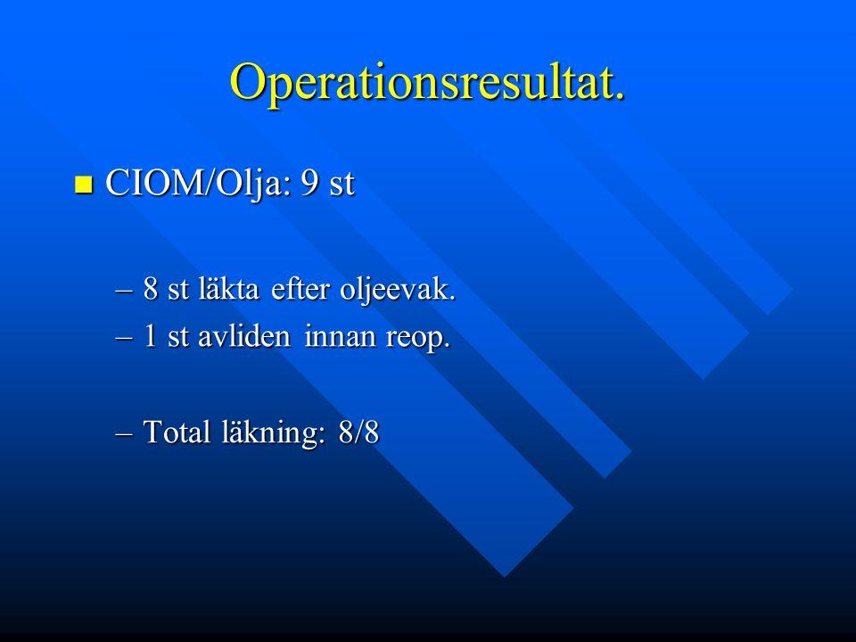 Operationsresultat. CIOM/Olja: 9 st CIOM/Olja: 9 st –8 st läkta efter oljeevak. –1 st avliden innan reop. –Total läkning: 8/8