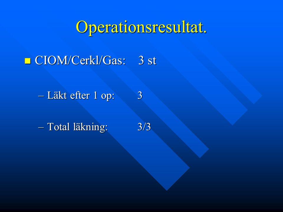 Operationsresultat. CIOM/Cerkl/Gas: 3 st CIOM/Cerkl/Gas: 3 st –Läkt efter 1 op: 3 –Total läkning: 3/3