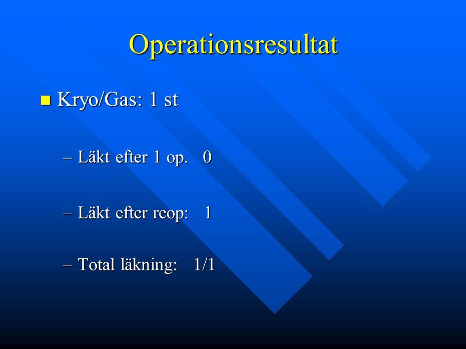 Operationsresultat Kryo/Gas: 1 st Kryo/Gas: 1 st –Läkt efter 1 op. 0 –Läkt efter reop: 1 –Total läkning: 1/1