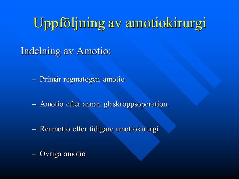 Uppföljning av amotiokirurgi Indelning av Amotio: –Primär regmatogen amotio –Amotio efter annan glaskroppsoperation. –Reamotio efter tidigare amotioki