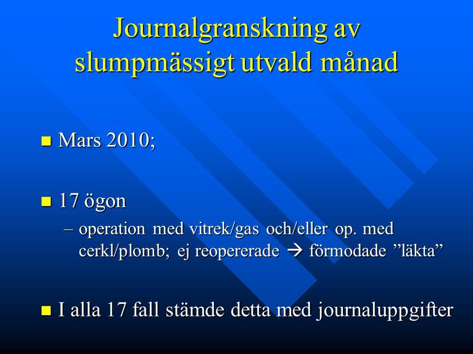 Journalgranskning av slumpmässigt utvald månad Mars 2010; Mars 2010; 17 ögon 17 ögon –operation med vitrek/gas och/eller op. med cerkl/plomb; ej reope