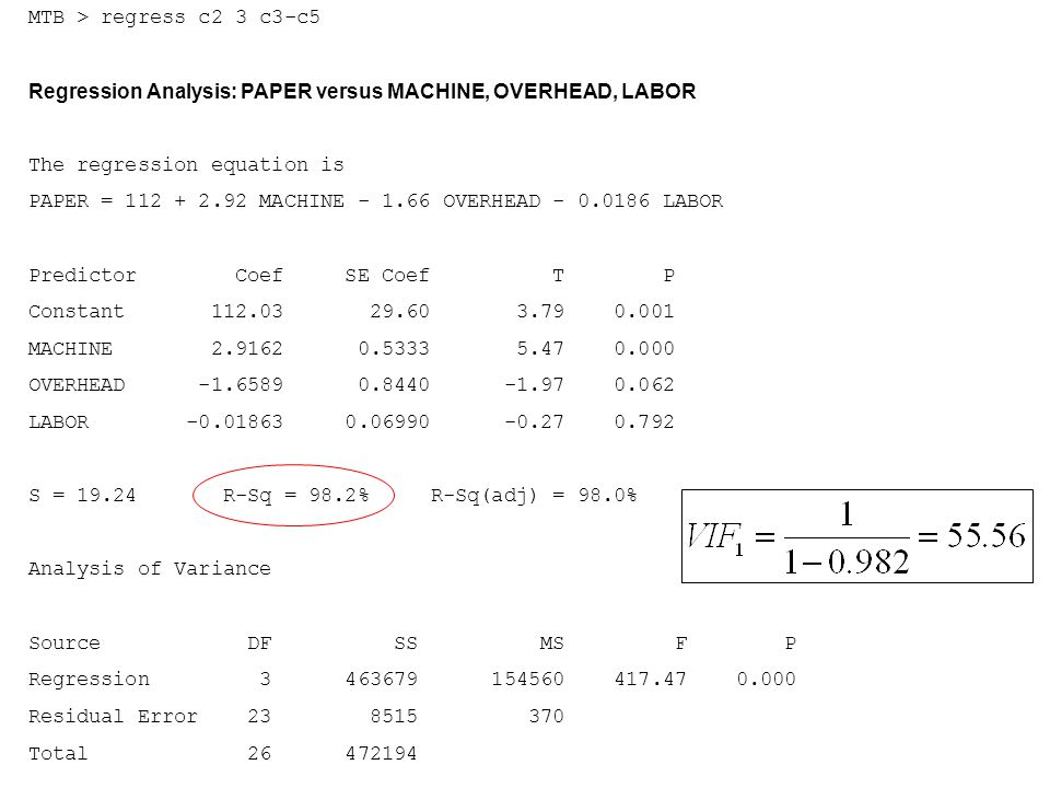 MTB > regress c2 3 c3-c5 Regression Analysis: PAPER versus MACHINE, OVERHEAD, LABOR The regression equation is PAPER = 112 + 2.92 MACHINE - 1.66 OVERH