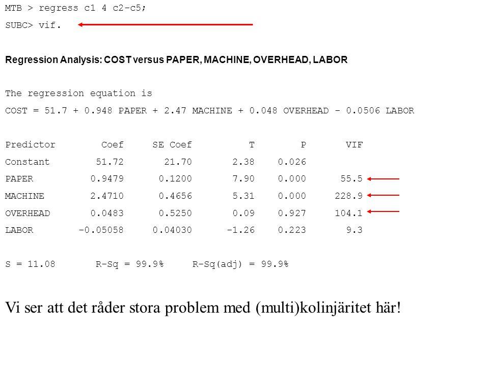 MTB > regress c1 4 c2-c5; SUBC> vif. Regression Analysis: COST versus PAPER, MACHINE, OVERHEAD, LABOR The regression equation is COST = 51.7 + 0.948 P