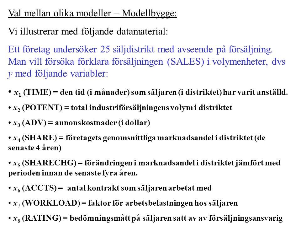Val mellan olika modeller – Modellbygge: Vi illustrerar med följande datamaterial: Ett företag undersöker 25 säljdistrikt med avseende på försäljning.
