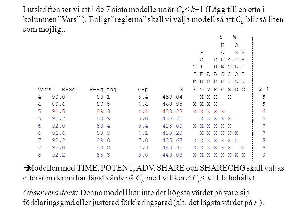 """I utskriften ser vi att i de 7 sista modellerna är C p  k+1 (Lägg till en etta i kolumnen """"Vars"""" ). Enligt """"reglerna"""" skall vi välja modell så att C"""