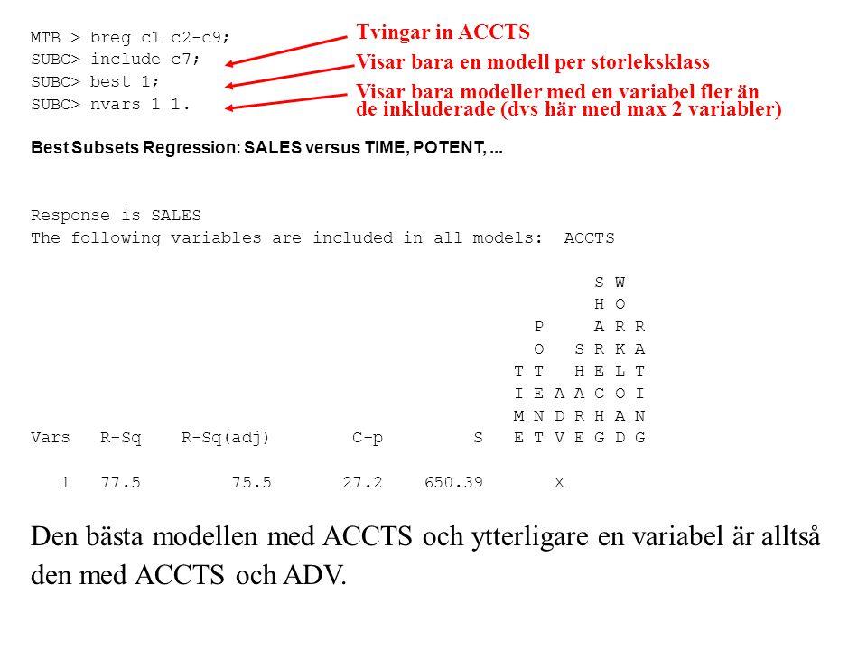 MTB > breg c1 c2-c9; SUBC> include c7; SUBC> best 1; SUBC> nvars 1 1. Best Subsets Regression: SALES versus TIME, POTENT,... Response is SALES The fol