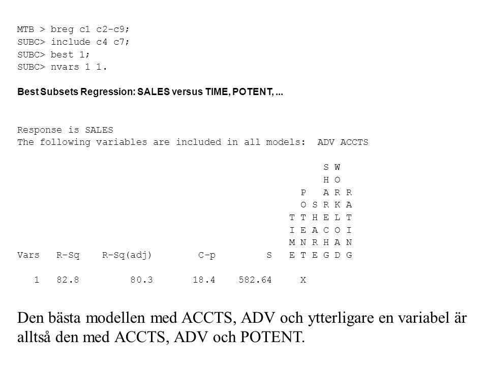 MTB > breg c1 c2-c9; SUBC> include c4 c7; SUBC> best 1; SUBC> nvars 1 1. Best Subsets Regression: SALES versus TIME, POTENT,... Response is SALES The