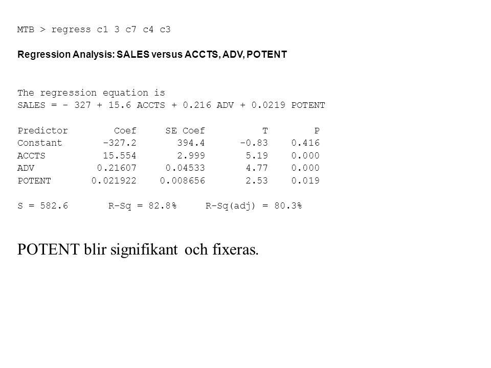 MTB > regress c1 3 c7 c4 c3 Regression Analysis: SALES versus ACCTS, ADV, POTENT The regression equation is SALES = - 327 + 15.6 ACCTS + 0.216 ADV + 0