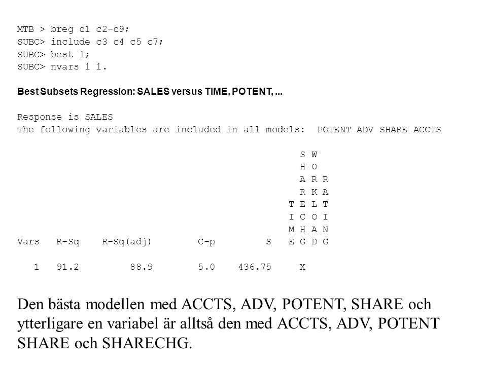 MTB > breg c1 c2-c9; SUBC> include c3 c4 c5 c7; SUBC> best 1; SUBC> nvars 1 1. Best Subsets Regression: SALES versus TIME, POTENT,... Response is SALE