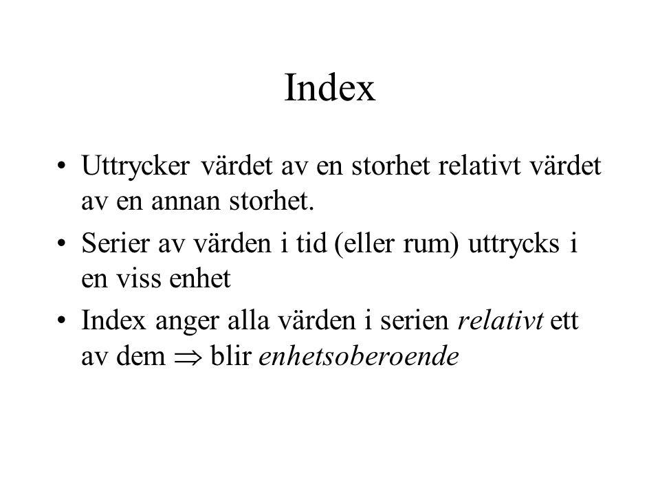Index Uttrycker värdet av en storhet relativt värdet av en annan storhet. Serier av värden i tid (eller rum) uttrycks i en viss enhet Index anger alla