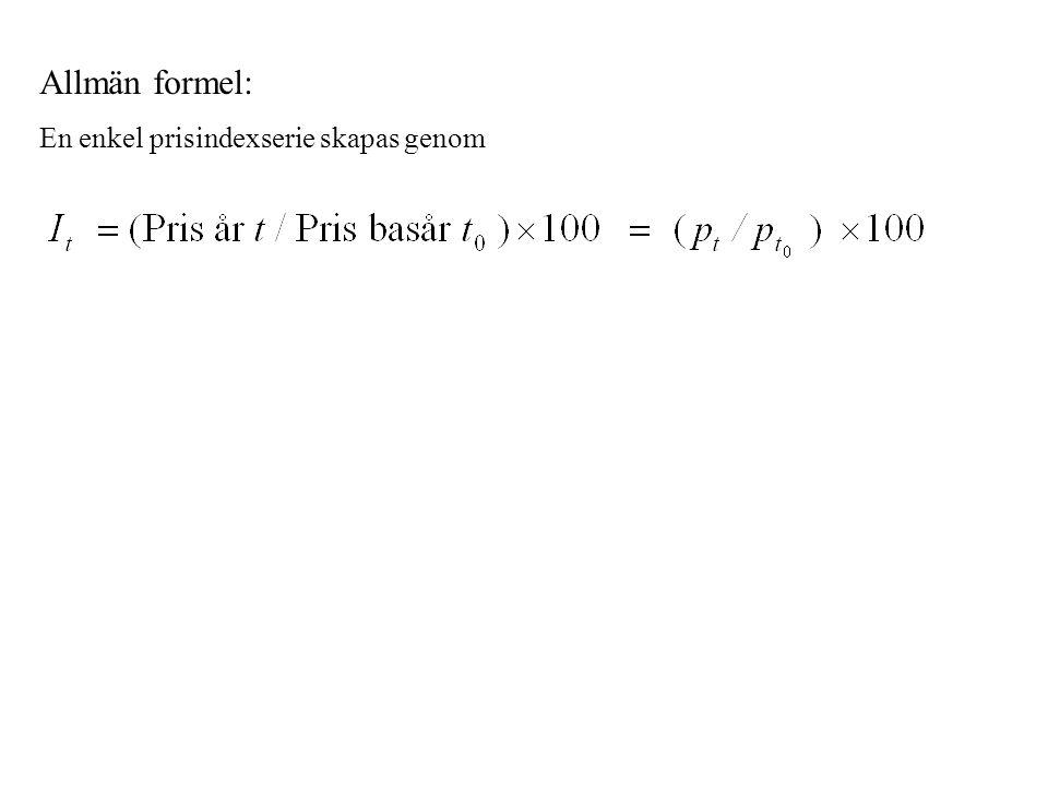 Allmän formel: En enkel prisindexserie skapas genom