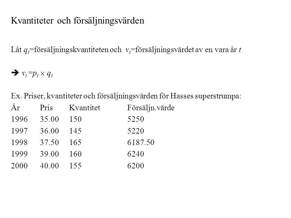 Kvantiteter och försäljningsvärden Låt q t =försäljningskvantiteten och v t =försäljningsvärdet av en vara år t  v t =p t  q t Ex. Priser, kvantitet