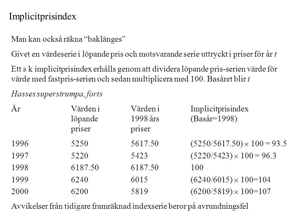 """Implicitprisindex Man kan också räkna """"baklänges"""" Givet en värdeserie i löpande pris och motsvarande serie uttryckt i priser för år t Ett s k implicit"""