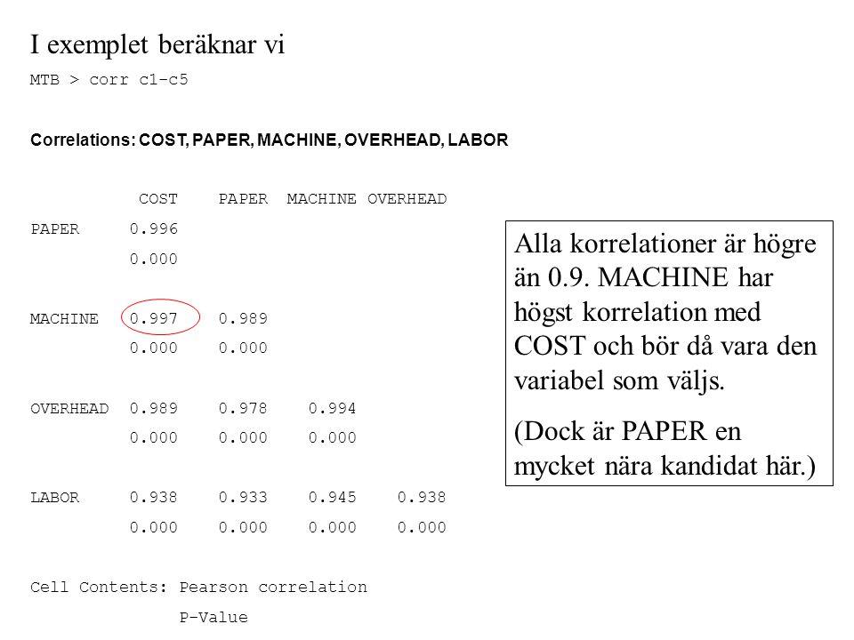 I exemplet beräknar vi MTB > corr c1-c5 Correlations: COST, PAPER, MACHINE, OVERHEAD, LABOR COST PAPER MACHINE OVERHEAD PAPER 0.996 0.000 MACHINE 0.99