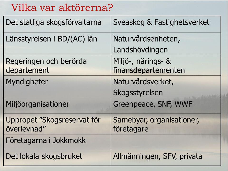 För- ståelse- ramar 1.Skogs- bruk för jobb och välfärd 2.