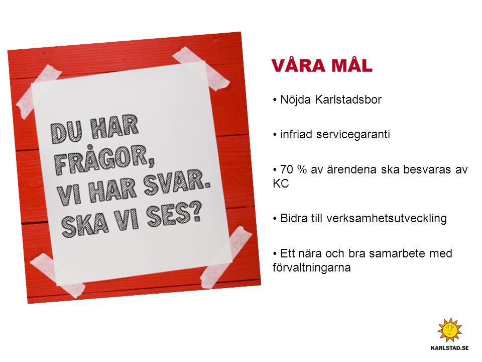 VÅRA MÅL Nöjda Karlstadsbor infriad servicegaranti 70 % av ärendena ska besvaras av KC Bidra till verksamhetsutveckling Ett nära och bra samarbete med