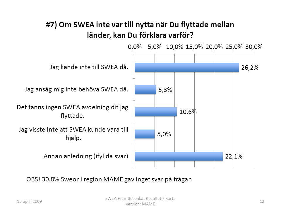 13 april 2009 SWEA Framtidsenkät Resultat / Korta version: MAME 12 OBS.