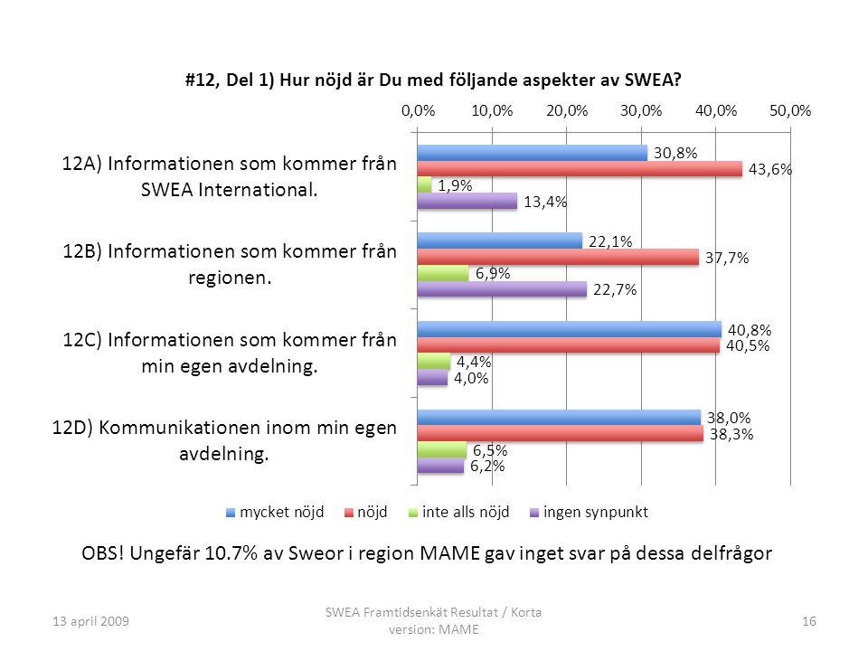 13 april 2009 SWEA Framtidsenkät Resultat / Korta version: MAME 16 OBS.