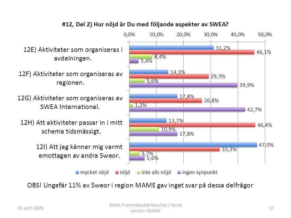 13 april 2009 SWEA Framtidsenkät Resultat / Korta version: MAME 17 OBS.