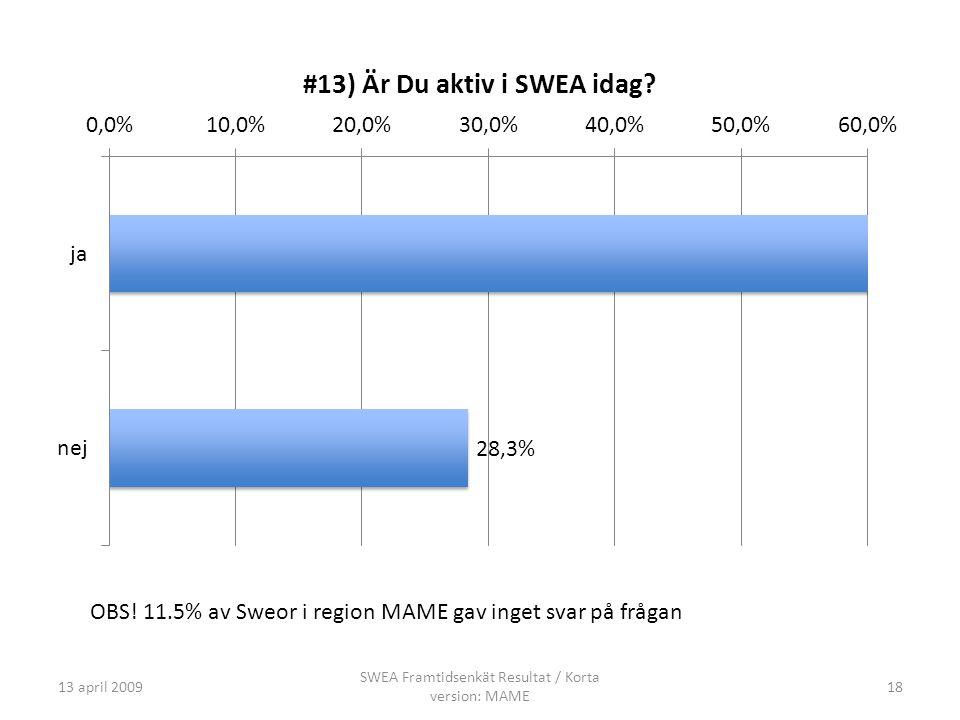 13 april 2009 SWEA Framtidsenkät Resultat / Korta version: MAME 18 OBS.