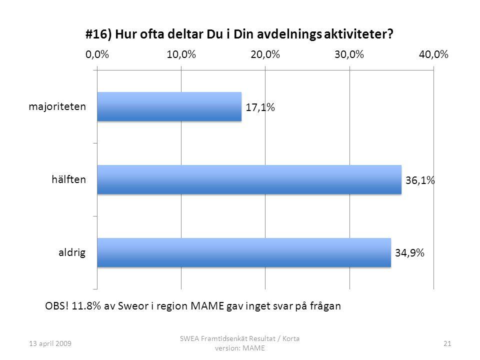 13 april 2009 SWEA Framtidsenkät Resultat / Korta version: MAME 21 OBS.