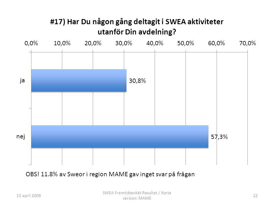 13 april 2009 SWEA Framtidsenkät Resultat / Korta version: MAME 22 OBS.