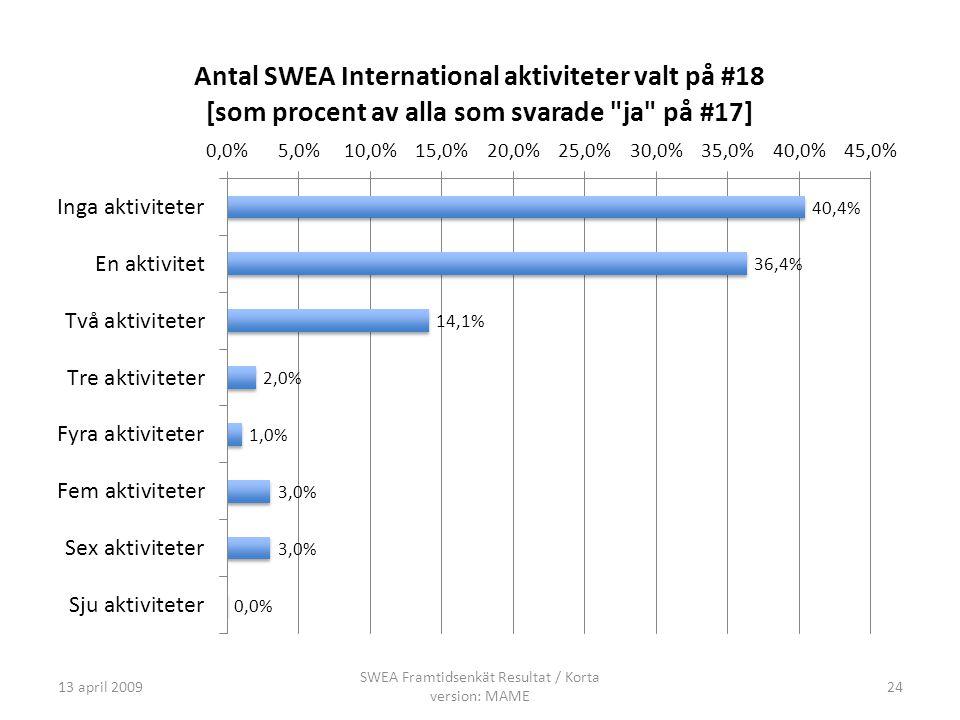 13 april 2009 SWEA Framtidsenkät Resultat / Korta version: MAME 24