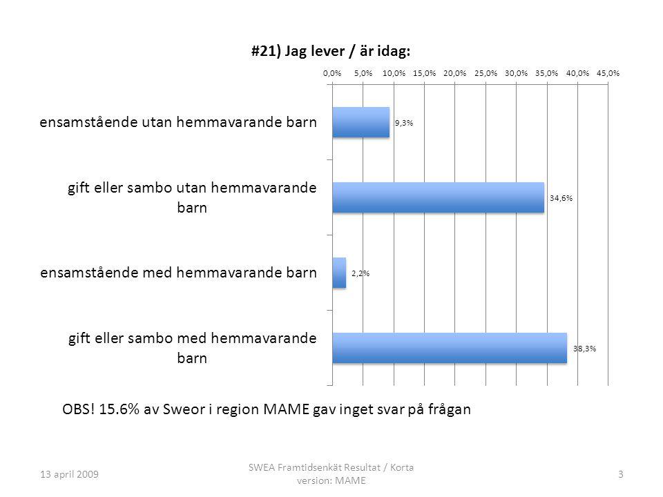 13 april 2009 SWEA Framtidsenkät Resultat / Korta version: MAME 3 OBS.