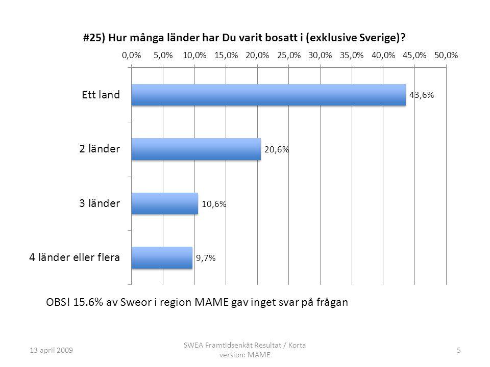13 april 2009 SWEA Framtidsenkät Resultat / Korta version: MAME 5 OBS.