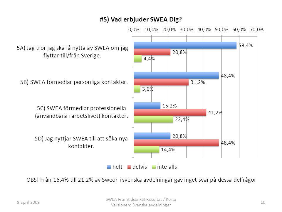 9 april 2009 SWEA Framtidsenkät Resultat / Korta Versionen: Svenska avdelningar 10 OBS.