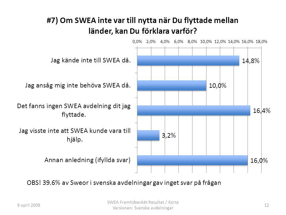 9 april 2009 SWEA Framtidsenkät Resultat / Korta Versionen: Svenska avdelningar 12 OBS.