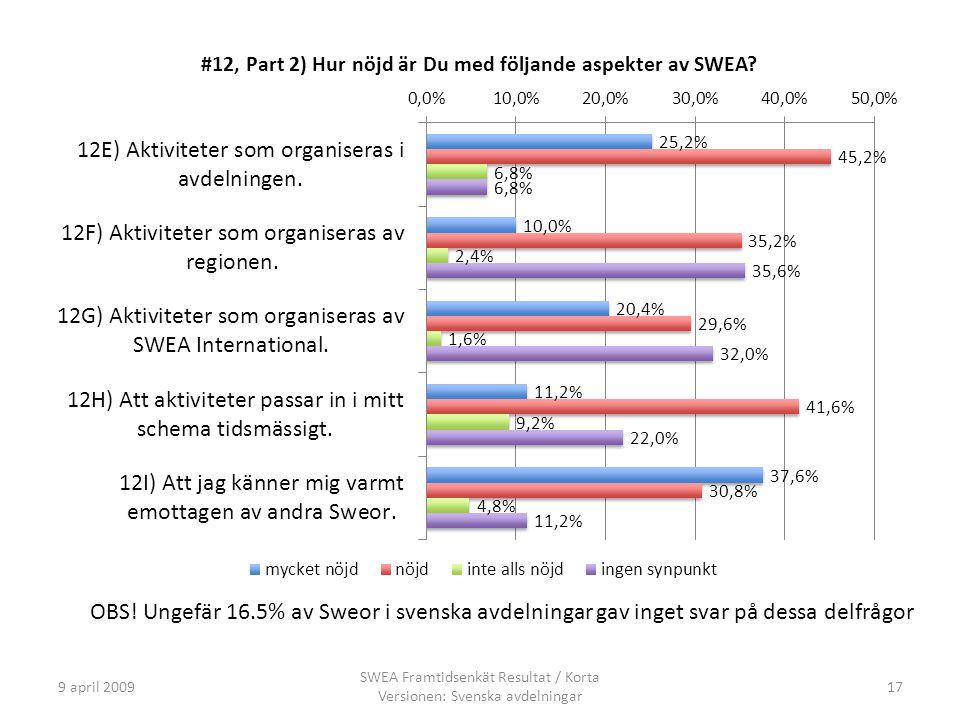 9 april 2009 SWEA Framtidsenkät Resultat / Korta Versionen: Svenska avdelningar 17 OBS.