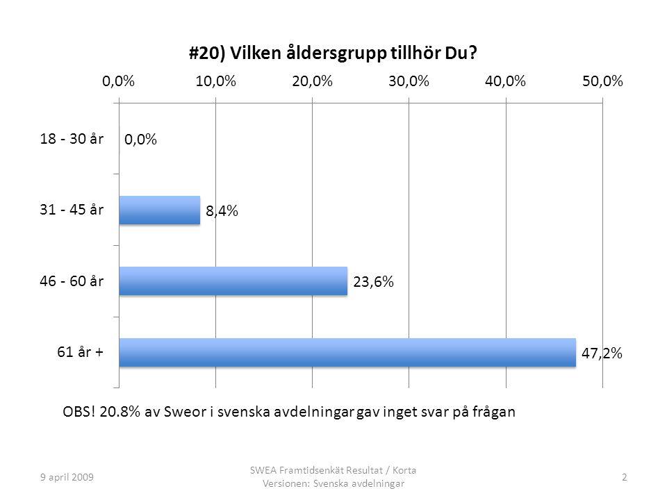9 april 2009 SWEA Framtidsenkät Resultat / Korta Versionen: Svenska avdelningar 2 OBS.