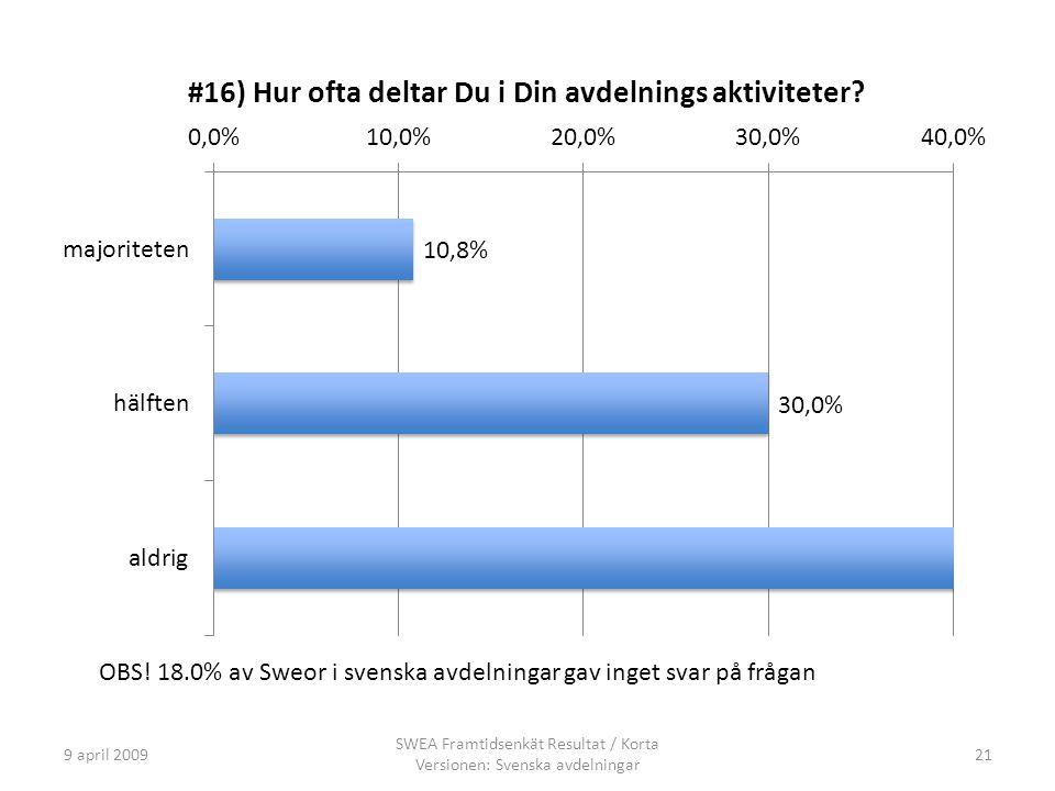 9 april 2009 SWEA Framtidsenkät Resultat / Korta Versionen: Svenska avdelningar 21 OBS.