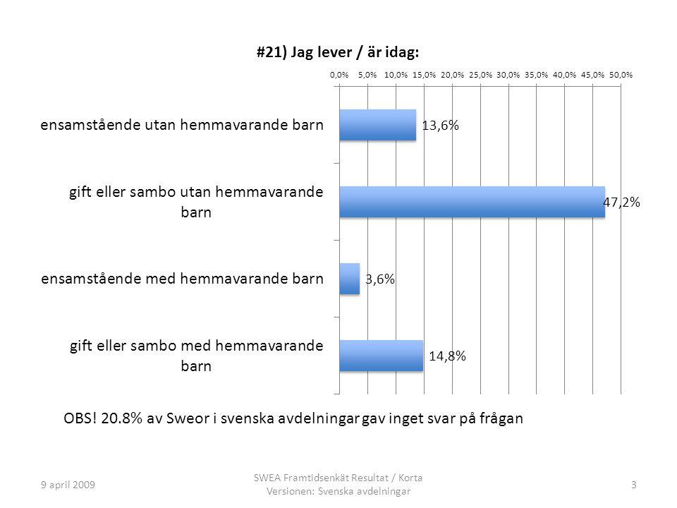 9 april 2009 SWEA Framtidsenkät Resultat / Korta Versionen: Svenska avdelningar 4 OBS.