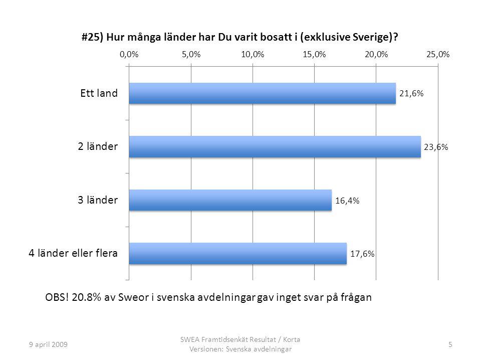 9 april 2009 SWEA Framtidsenkät Resultat / Korta Versionen: Svenska avdelningar 16 OBS.