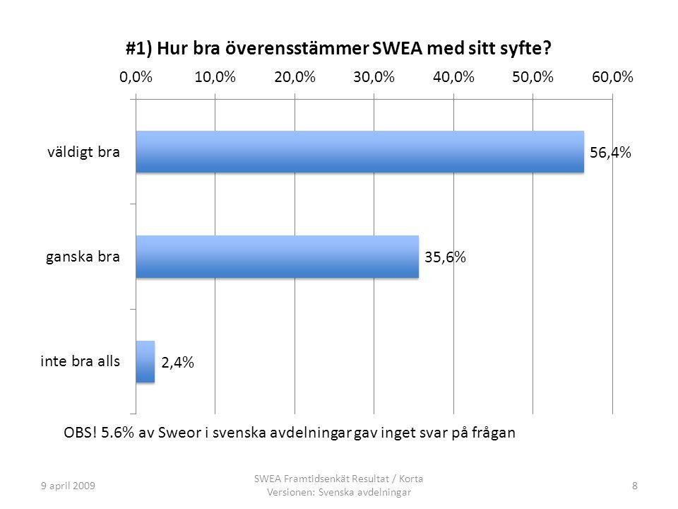 9 april 20098 SWEA Framtidsenkät Resultat / Korta Versionen: Svenska avdelningar OBS.