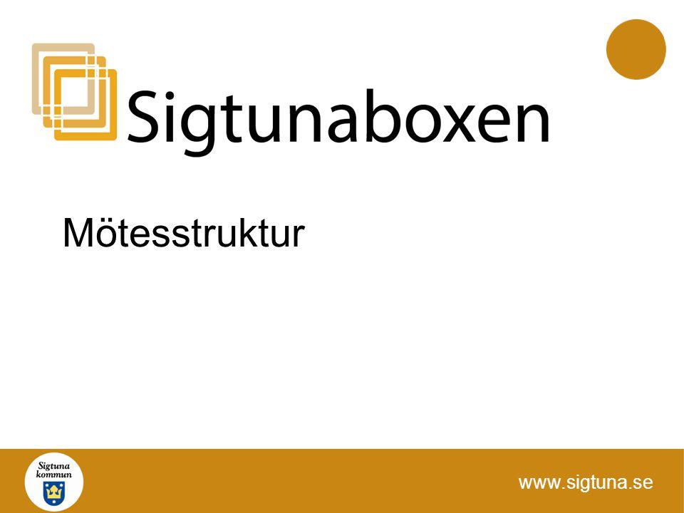 www.sigtuna.se Mötesstruktur