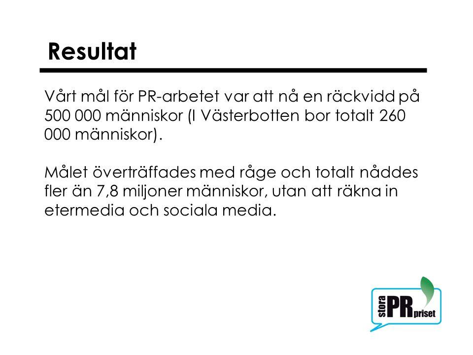 Resultat Vårt mål för PR-arbetet var att nå en räckvidd på 500 000 människor (I Västerbotten bor totalt 260 000 människor).