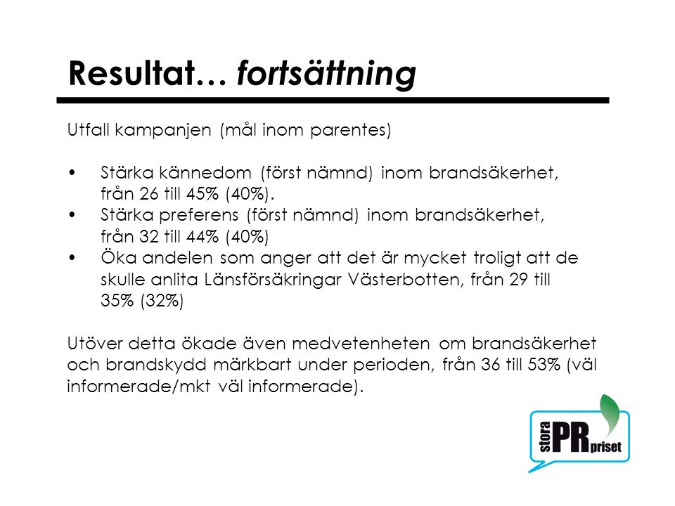 Resultat… fortsättning Utfall kampanjen (mål inom parentes) Stärka kännedom (först nämnd) inom brandsäkerhet, från 26 till 45% (40%).