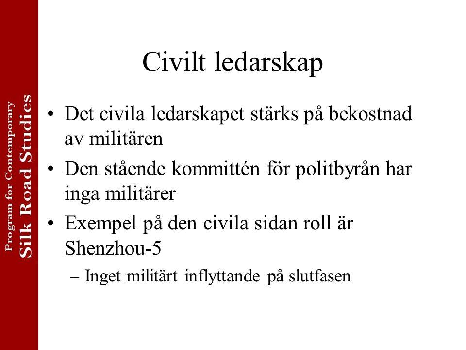 Civilt ledarskap Det civila ledarskapet stärks på bekostnad av militären Den stående kommittén för politbyrån har inga militärer Exempel på den civila