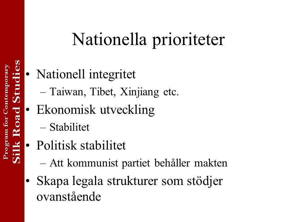 Nationella prioriteter Nationell integritet –Taiwan, Tibet, Xinjiang etc. Ekonomisk utveckling –Stabilitet Politisk stabilitet –Att kommunist partiet