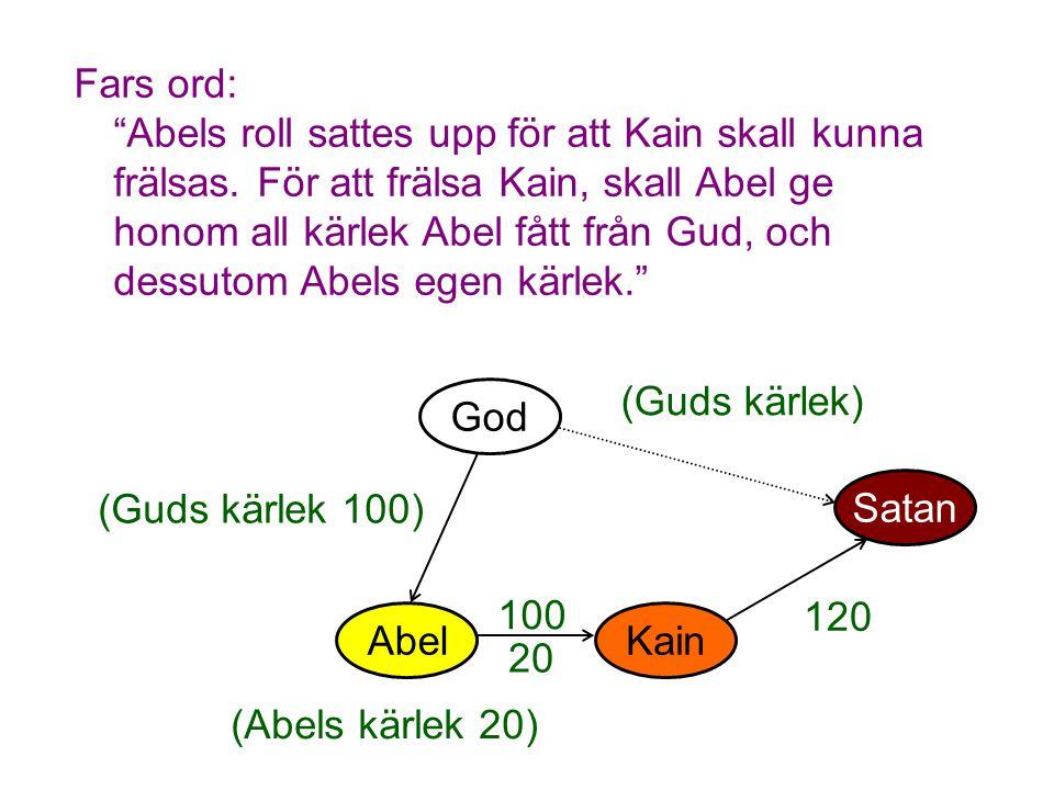 """Fars ord: """"Abels roll sattes upp för att Kain skall kunna frälsas. För att frälsa Kain, skall Abel ge honom all kärlek Abel fått från Gud, och dessuto"""