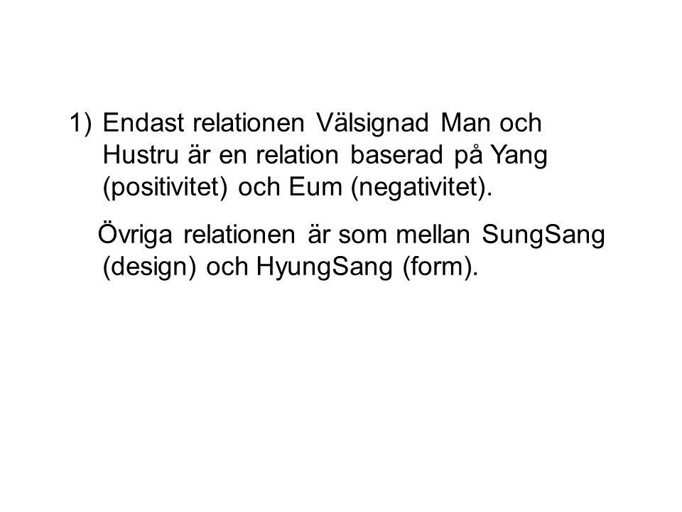 1)Endast relationen Välsignad Man och Hustru är en relation baserad på Yang (positivitet) och Eum (negativitet). Övriga relationen är som mellan SungS