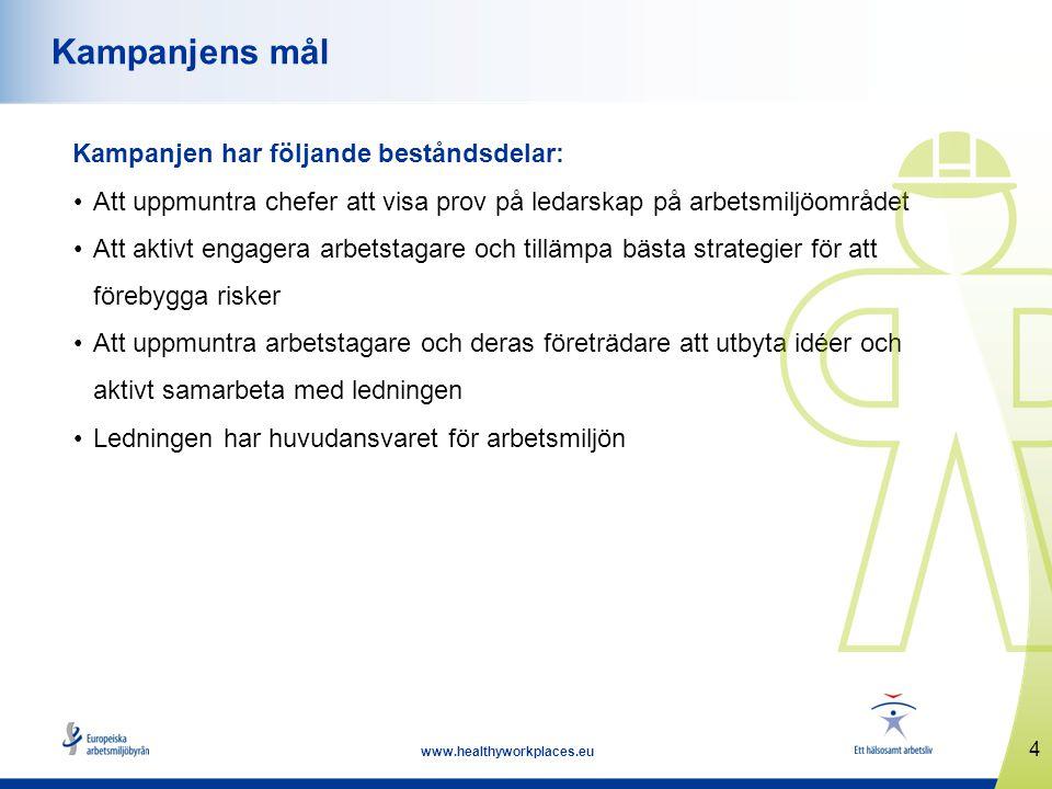 4 www.healthyworkplaces.eu Kampanjens mål Kampanjen har följande beståndsdelar: Att uppmuntra chefer att visa prov på ledarskap på arbetsmiljöområdet Att aktivt engagera arbetstagare och tillämpa bästa strategier för att förebygga risker Att uppmuntra arbetstagare och deras företrädare att utbyta idéer och aktivt samarbeta med ledningen Ledningen har huvudansvaret för arbetsmiljön